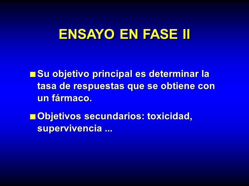 ENSAYO EN FASE II Su objetivo principal es determinar la tasa de respuestas que se obtiene con un fármaco.