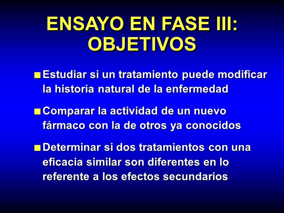ENSAYO EN FASE III: OBJETIVOS