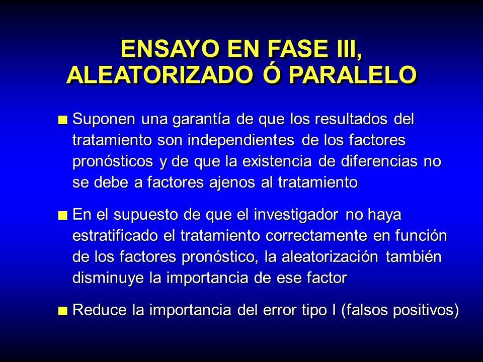 ENSAYO EN FASE III, ALEATORIZADO Ó PARALELO