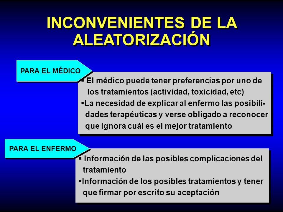 INCONVENIENTES DE LA ALEATORIZACIÓN