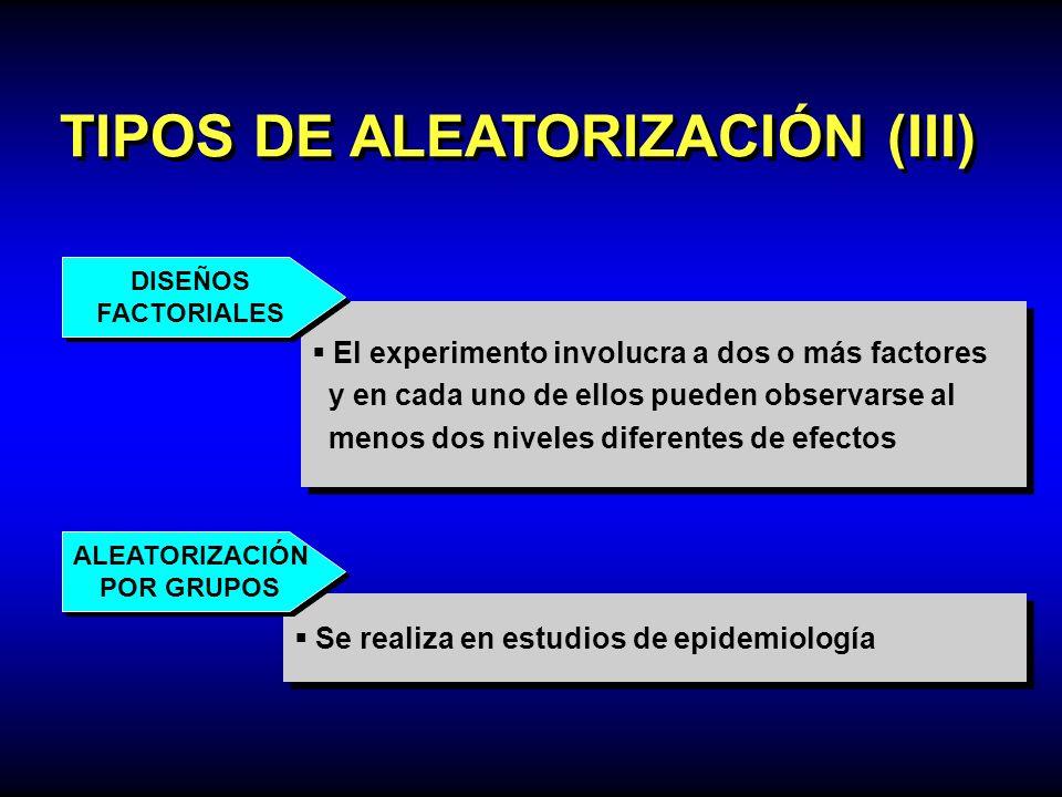 TIPOS DE ALEATORIZACIÓN (III)