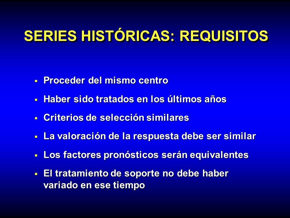 SERIES HISTÓRICAS: REQUISITOS