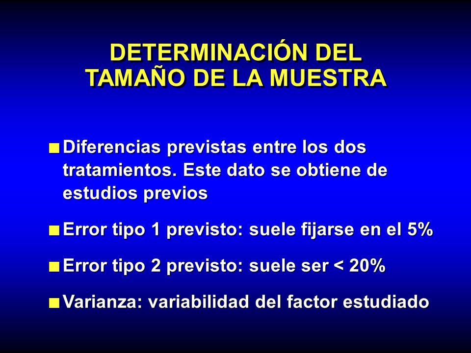 DETERMINACIÓN DEL TAMAÑO DE LA MUESTRA