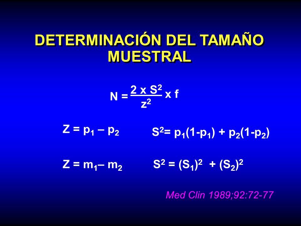 DETERMINACIÓN DEL TAMAÑO MUESTRAL