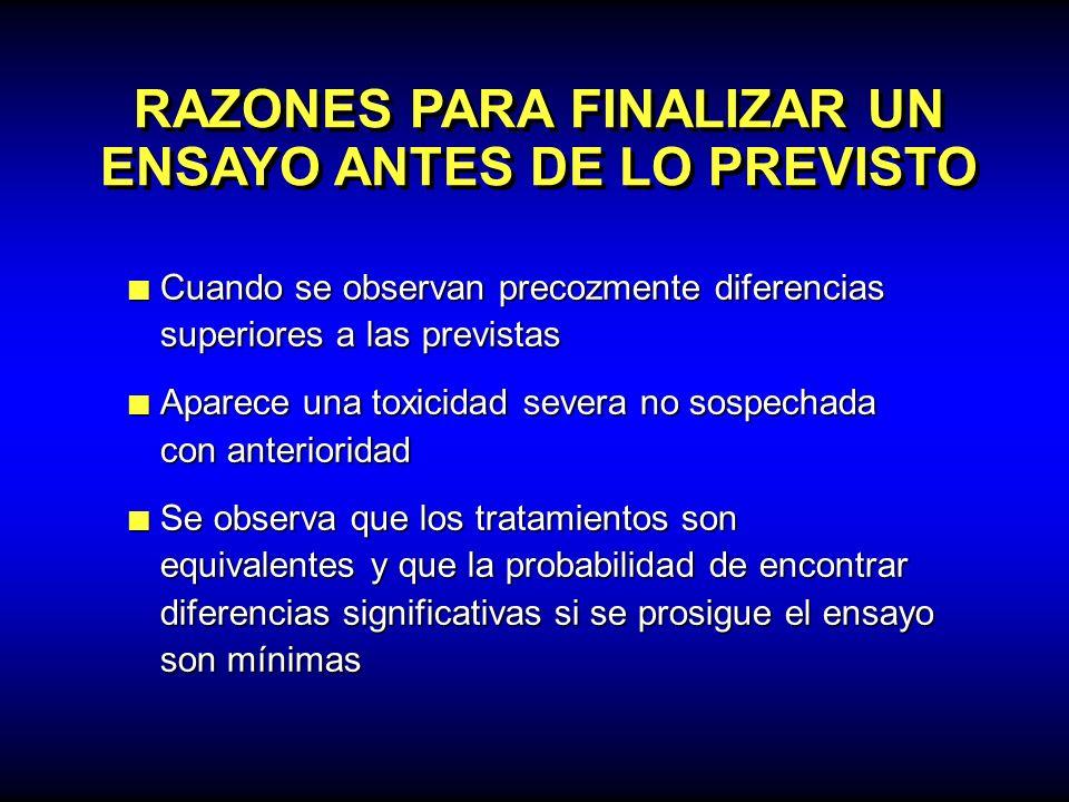 RAZONES PARA FINALIZAR UN ENSAYO ANTES DE LO PREVISTO