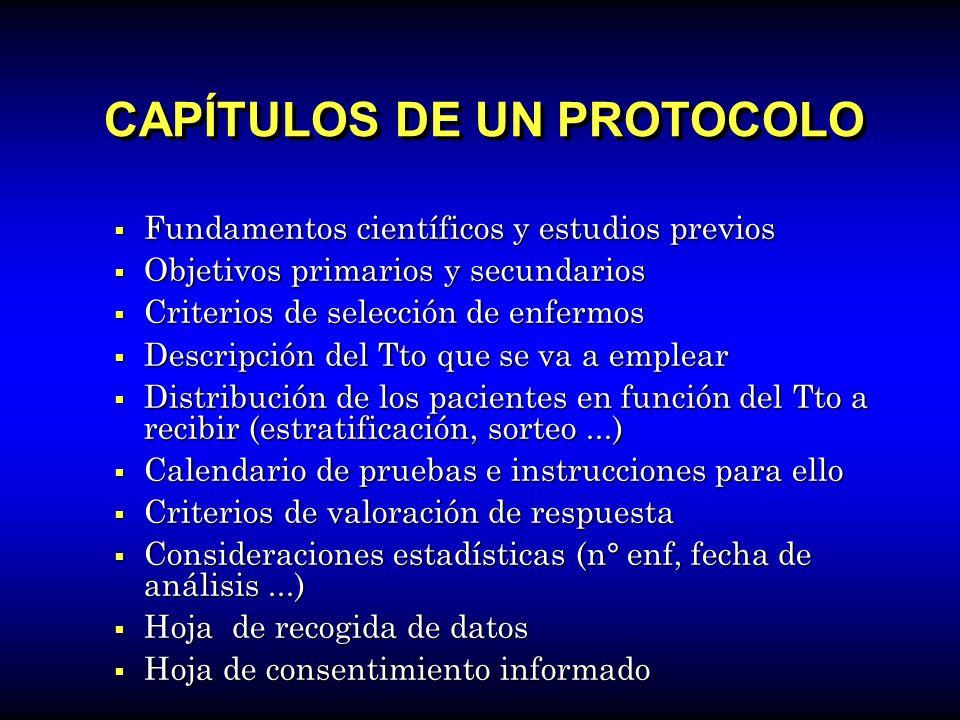 CAPÍTULOS DE UN PROTOCOLO
