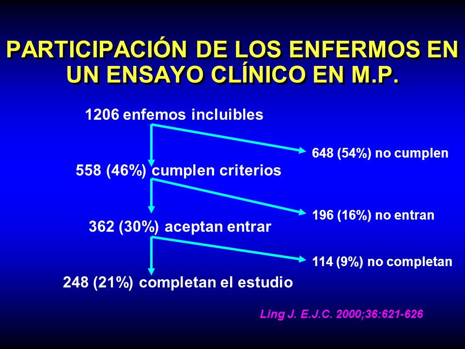 PARTICIPACIÓN DE LOS ENFERMOS EN UN ENSAYO CLÍNICO EN M.P.