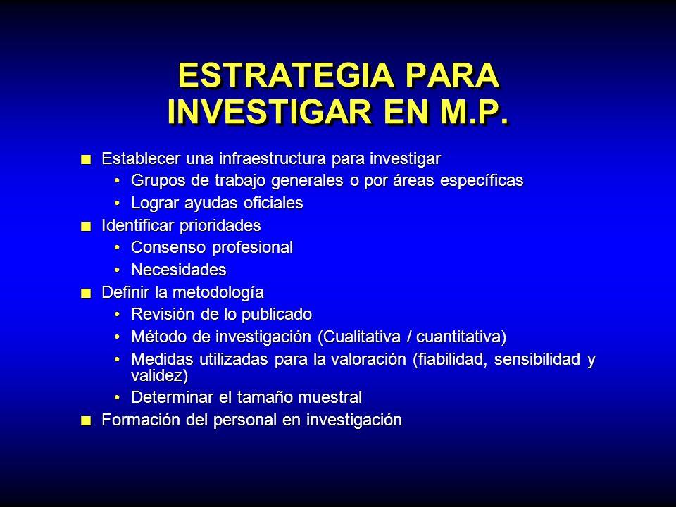 ESTRATEGIA PARA INVESTIGAR EN M.P.