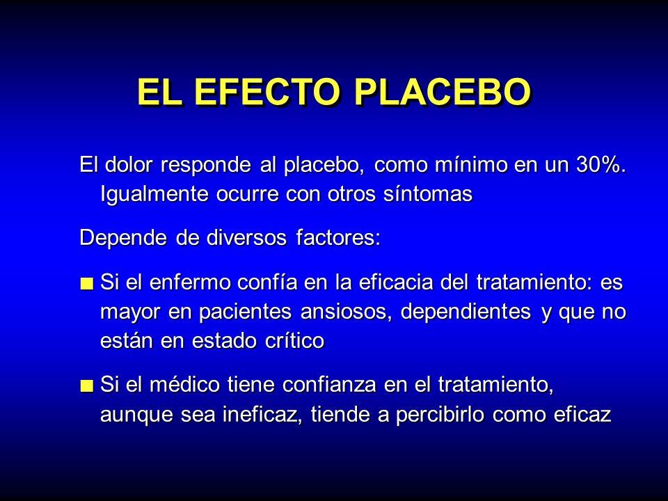 EL EFECTO PLACEBO El dolor responde al placebo, como mínimo en un 30%. Igualmente ocurre con otros síntomas.