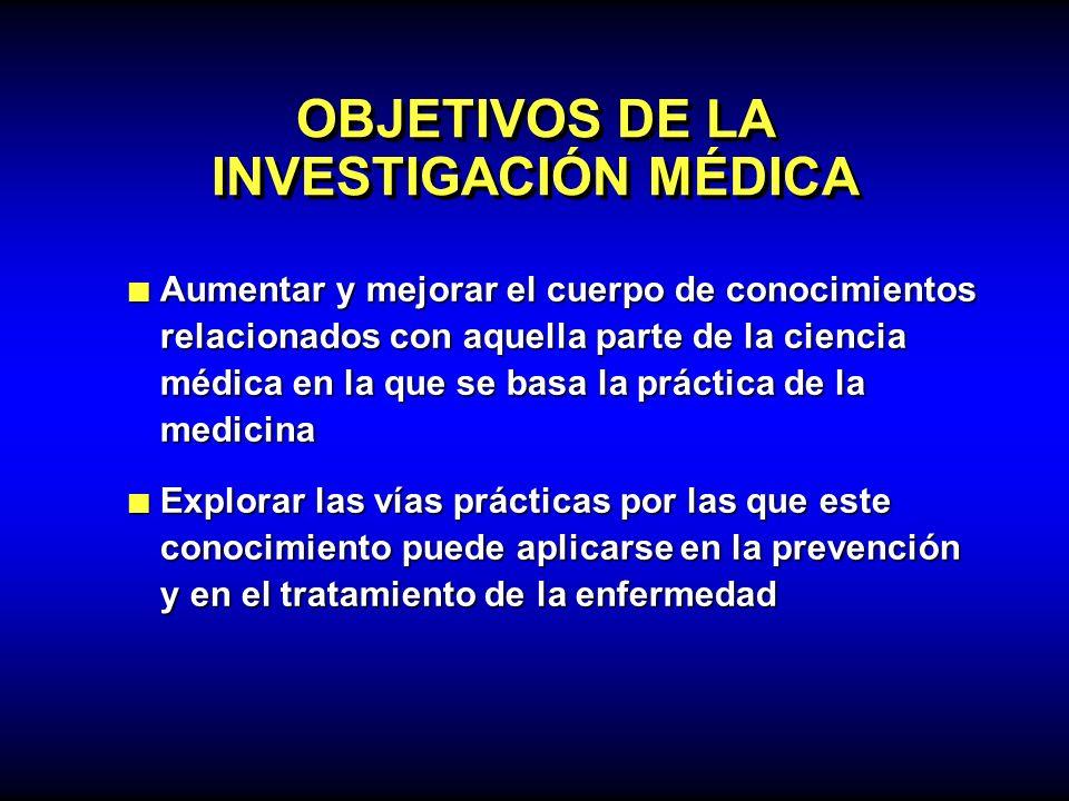 OBJETIVOS DE LA INVESTIGACIÓN MÉDICA