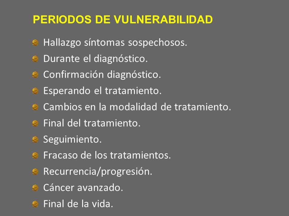 PERIODOS DE VULNERABILIDAD