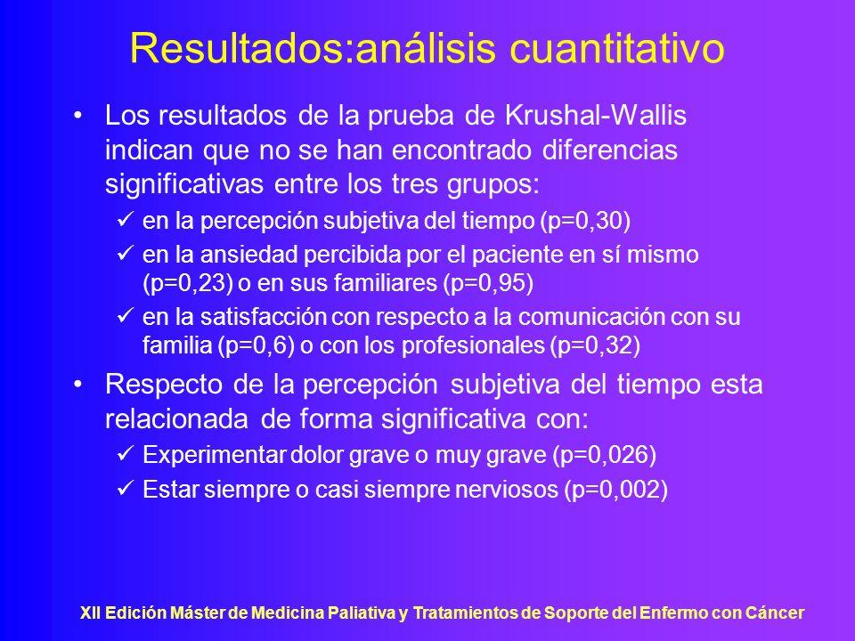 Resultados:análisis cuantitativo