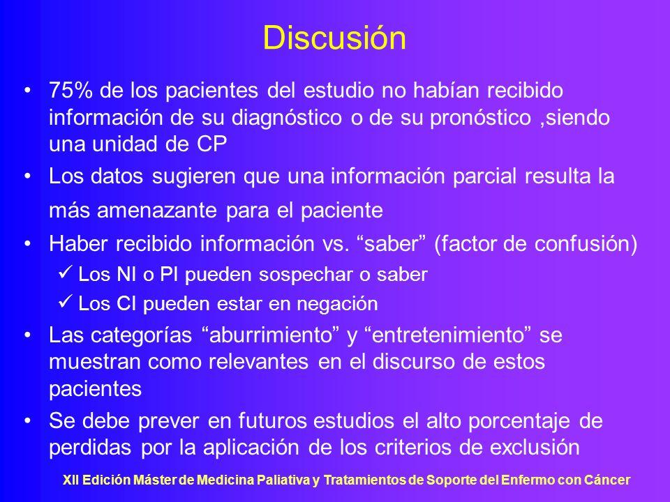 Discusión75% de los pacientes del estudio no habían recibido información de su diagnóstico o de su pronóstico ,siendo una unidad de CP.