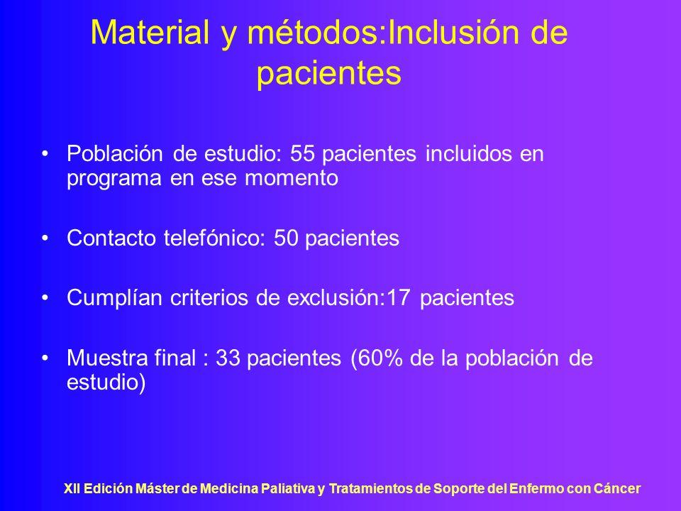 Material y métodos:Inclusión de pacientes