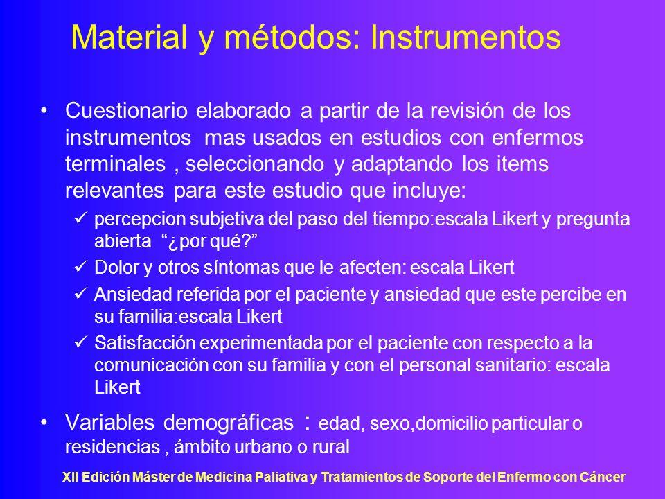 Material y métodos: Instrumentos