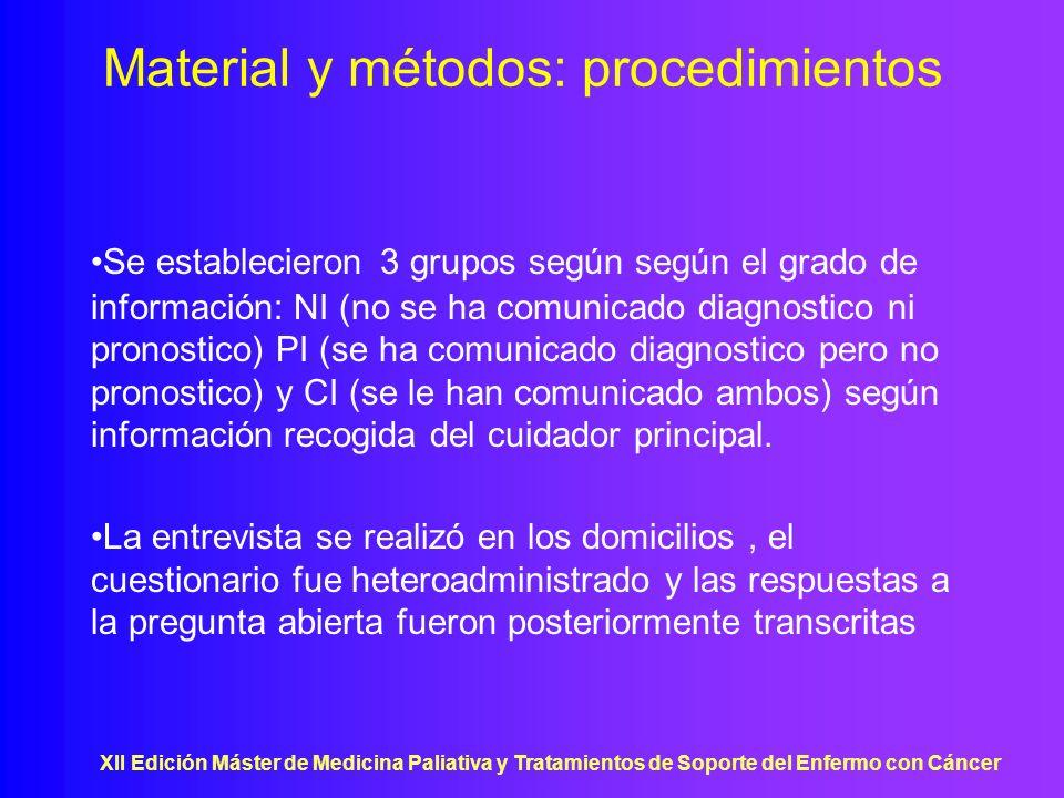 Material y métodos: procedimientos