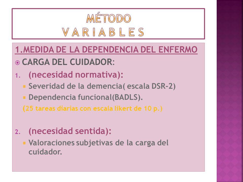 método v a r i a b l e s 1.MEDIDA DE LA DEPENDENCIA DEL ENFERMO