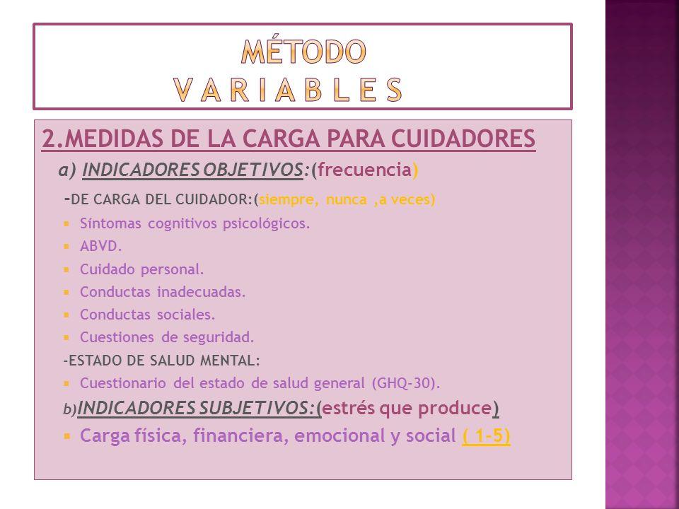 método v a r i a b l e s 2.MEDIDAS DE LA CARGA PARA CUIDADORES