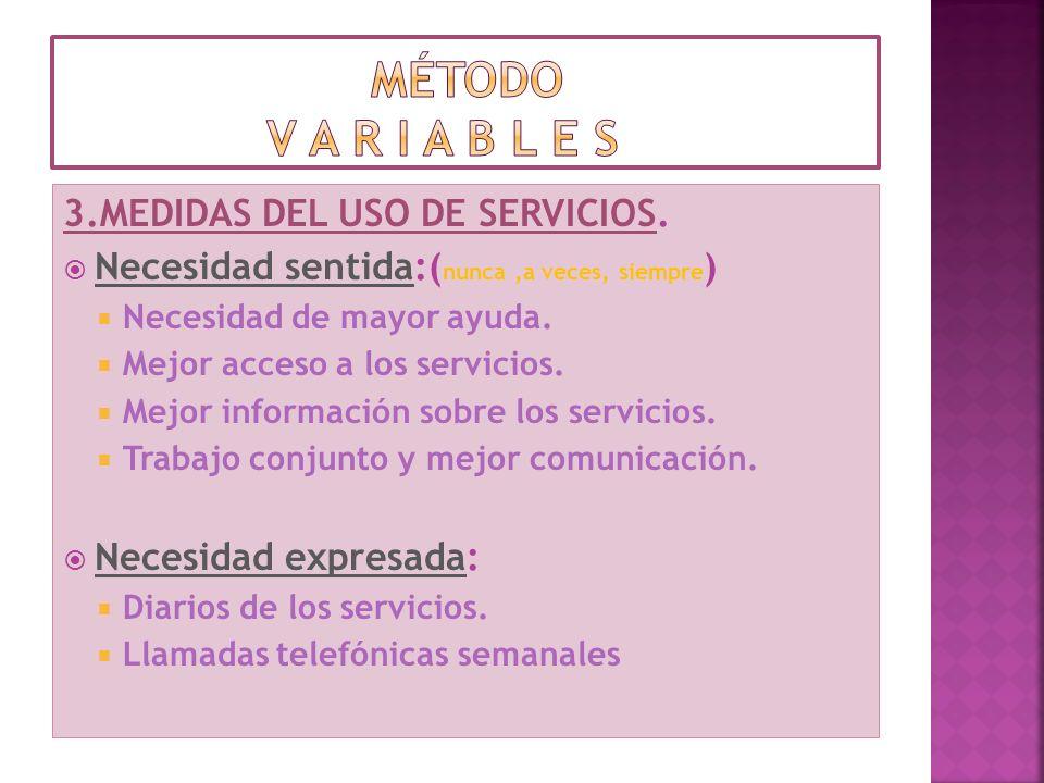 método v a r i a b l e s 3.MEDIDAS DEL USO DE SERVICIOS.