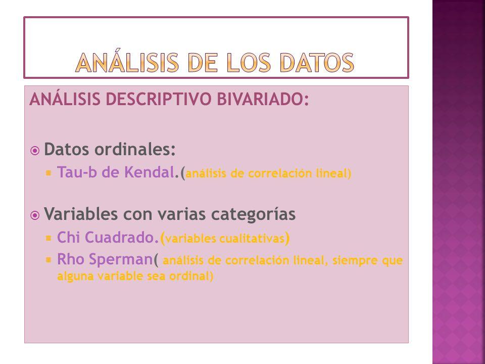 ANÁLISIS DE LOS DATOS ANÁLISIS DESCRIPTIVO BIVARIADO: Datos ordinales: