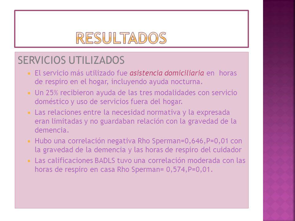 RESULTADOS SERVICIOS UTILIZADOS
