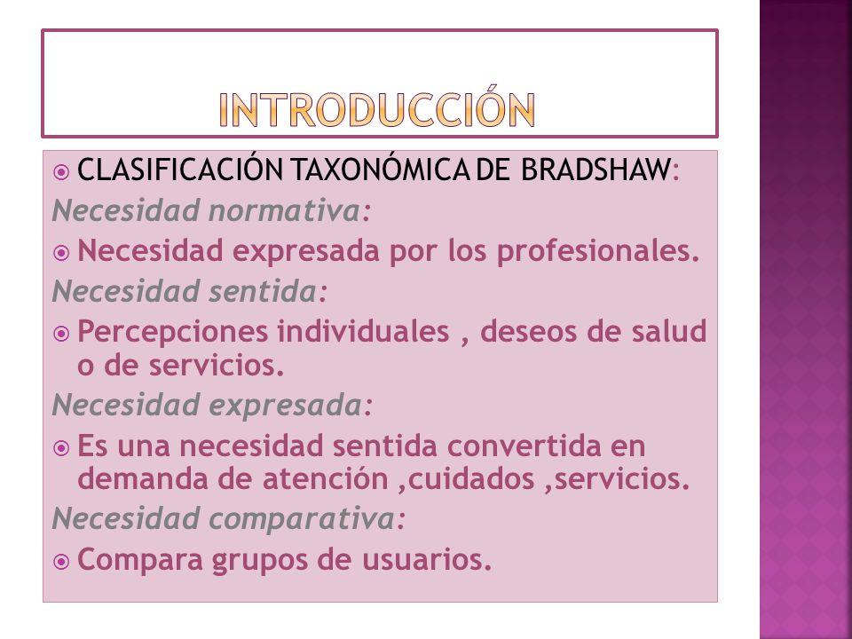 introducción CLASIFICACIÓN TAXONÓMICA DE BRADSHAW: