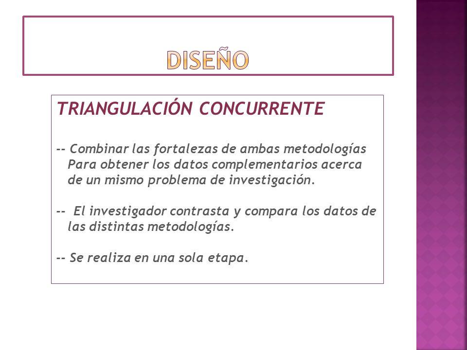 diseño TRIANGULACIÓN CONCURRENTE