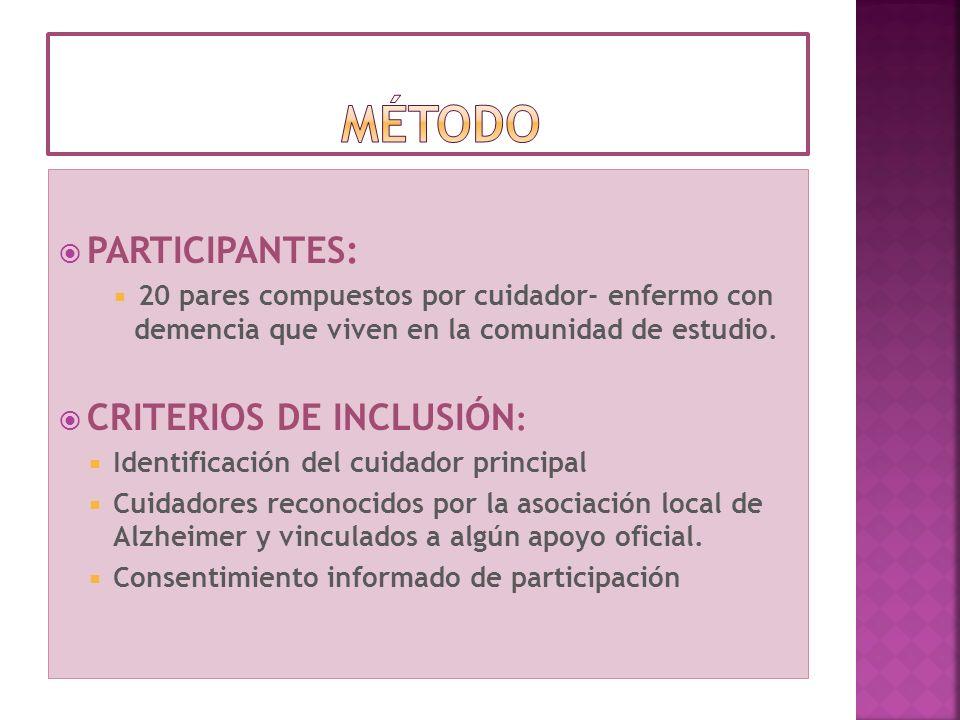 método PARTICIPANTES: CRITERIOS DE INCLUSIÓN: