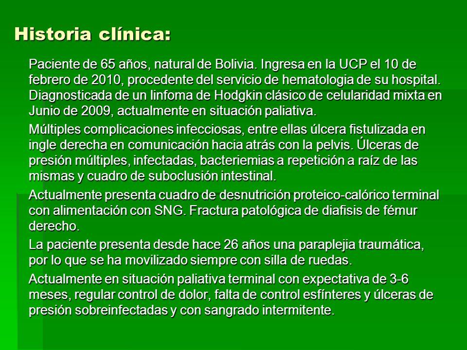 Historia clínica: