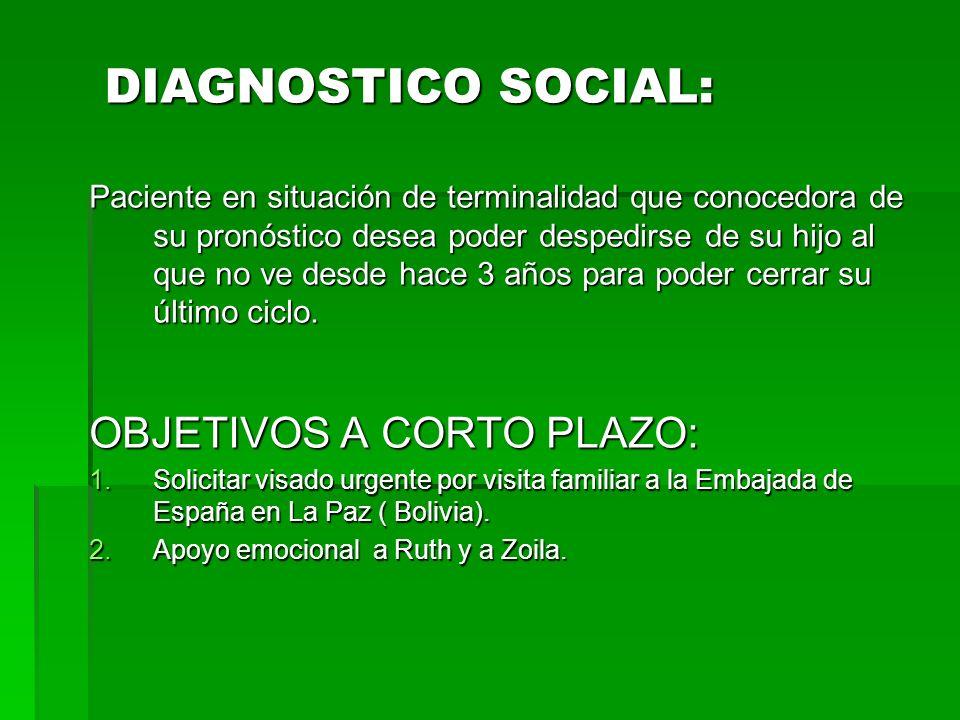 DIAGNOSTICO SOCIAL: OBJETIVOS A CORTO PLAZO: