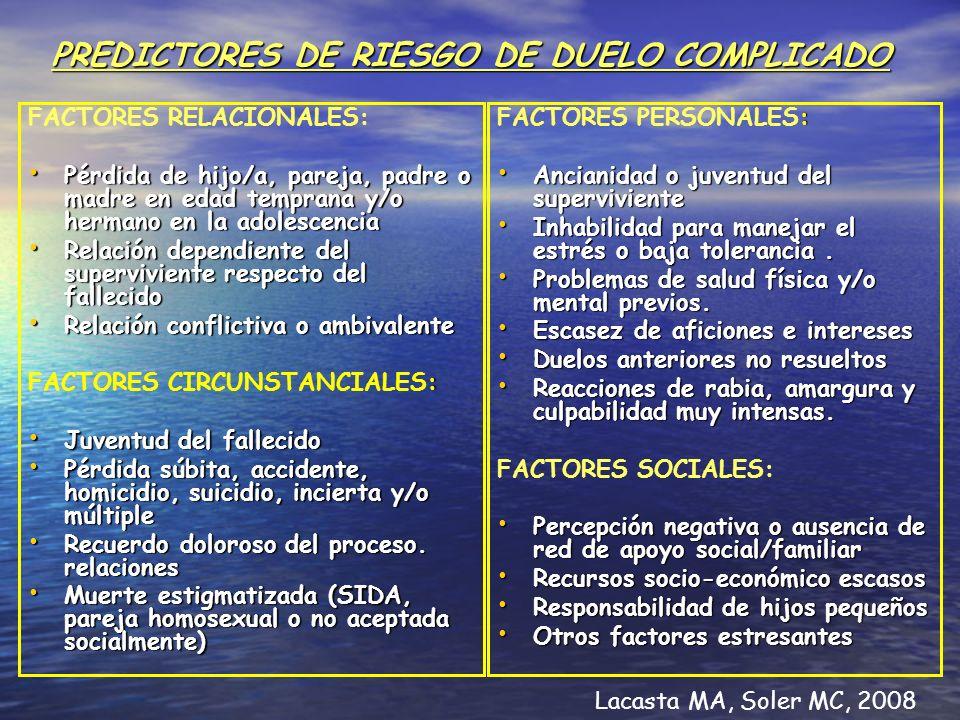 PREDICTORES DE RIESGO DE DUELO COMPLICADO