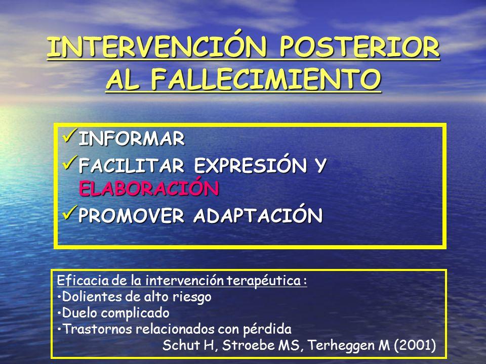 INTERVENCIÓN POSTERIOR AL FALLECIMIENTO