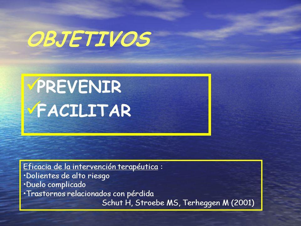 OBJETIVOS PREVENIR FACILITAR Eficacia de la intervención terapéutica :
