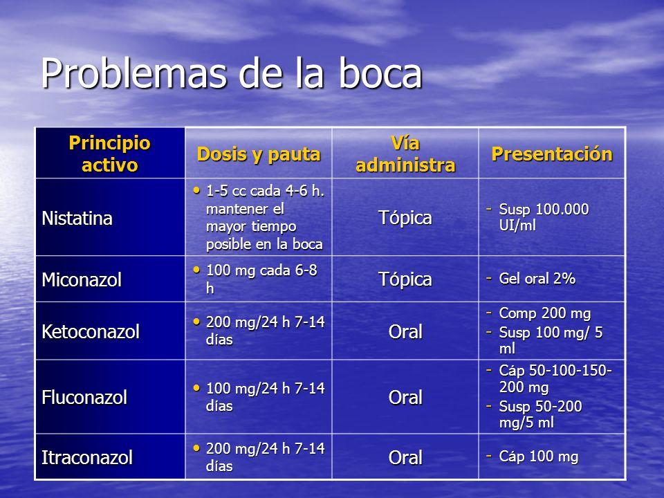 Problemas de la boca Principio activo Dosis y pauta Vía administra