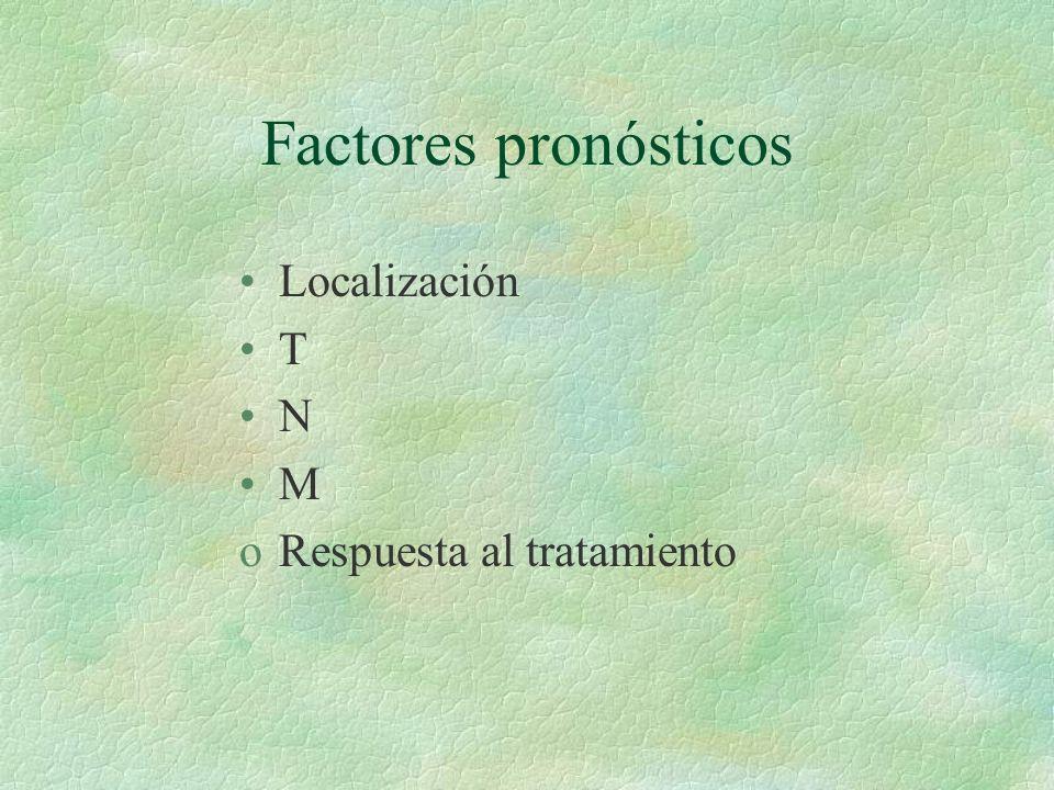 Factores pronósticos Localización T N M Respuesta al tratamiento