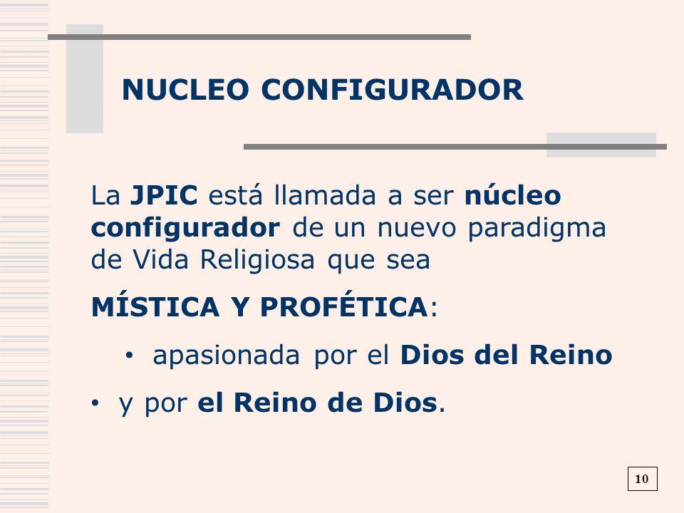 NUCLEO CONFIGURADOR La JPIC está llamada a ser núcleo configurador de un nuevo paradigma de Vida Religiosa que sea.