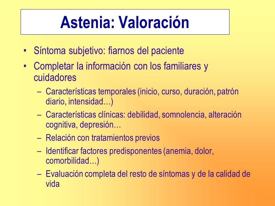 Astenia: Valoración Síntoma subjetivo: fiarnos del paciente