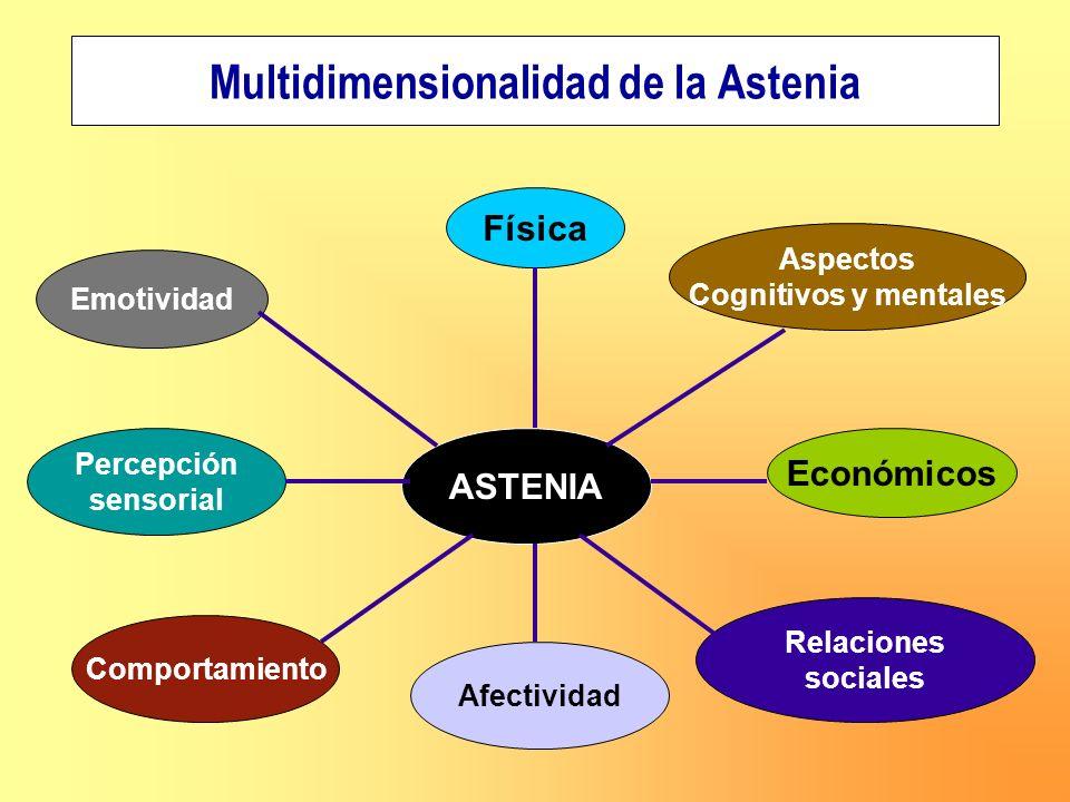 Multidimensionalidad de la Astenia