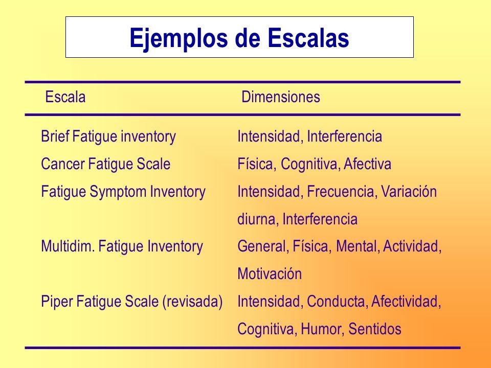 Ejemplos de Escalas Escala Dimensiones