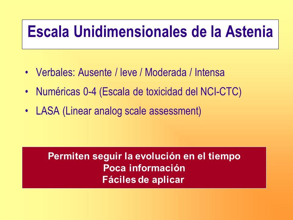 Escala Unidimensionales de la Astenia