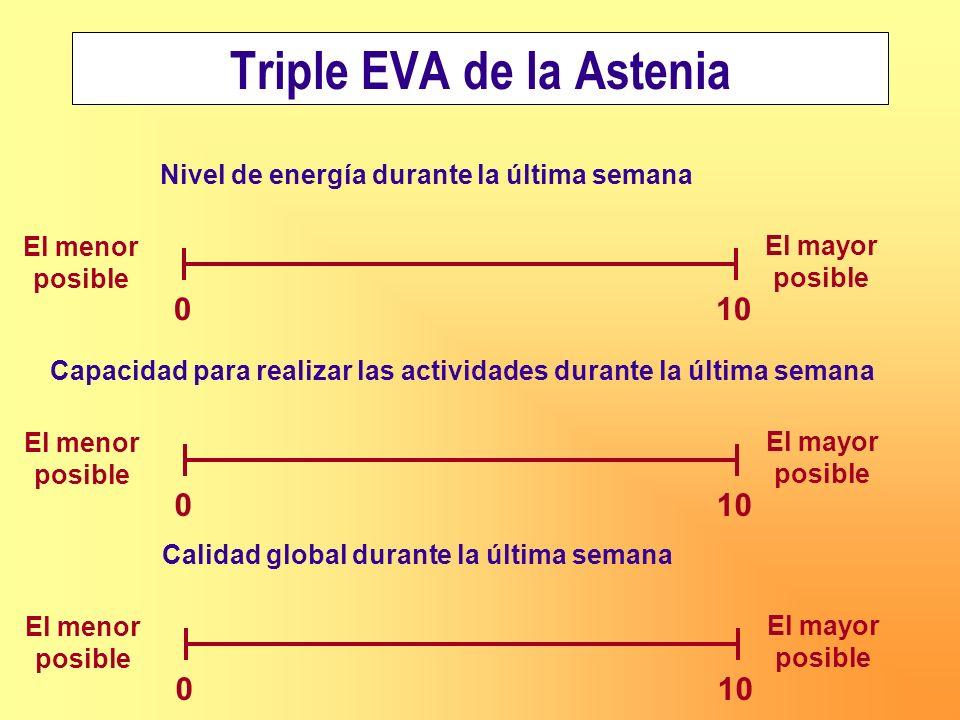 Triple EVA de la Astenia
