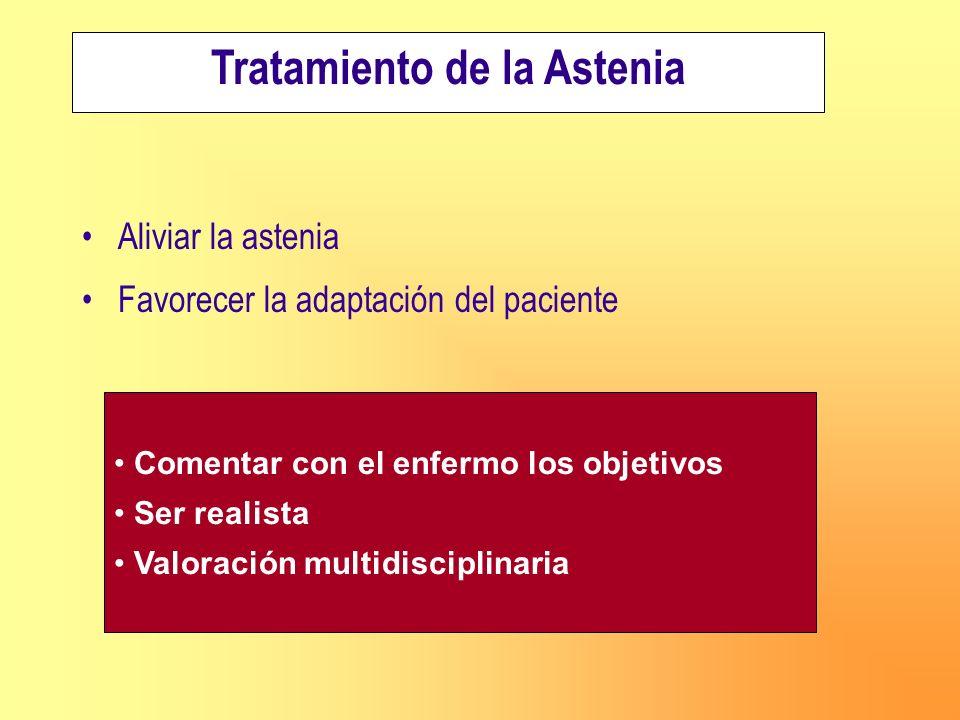 Tratamiento de la Astenia