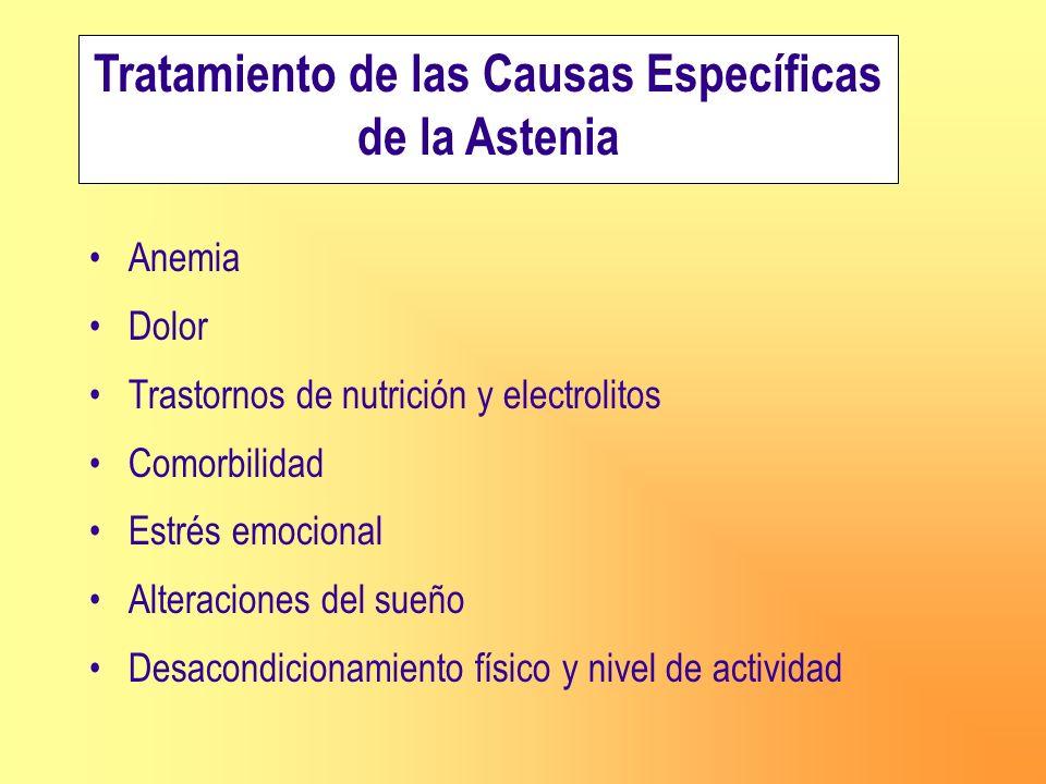 Tratamiento de las Causas Específicas de la Astenia