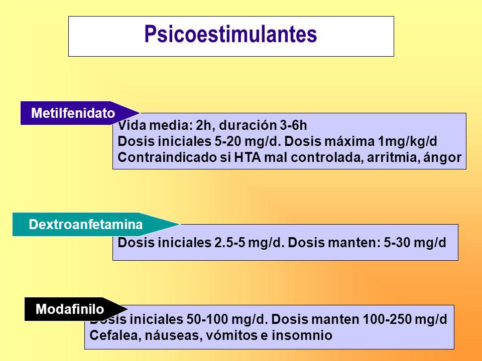 Psicoestimulantes Metilfenidato Vida media: 2h, duración 3-6h