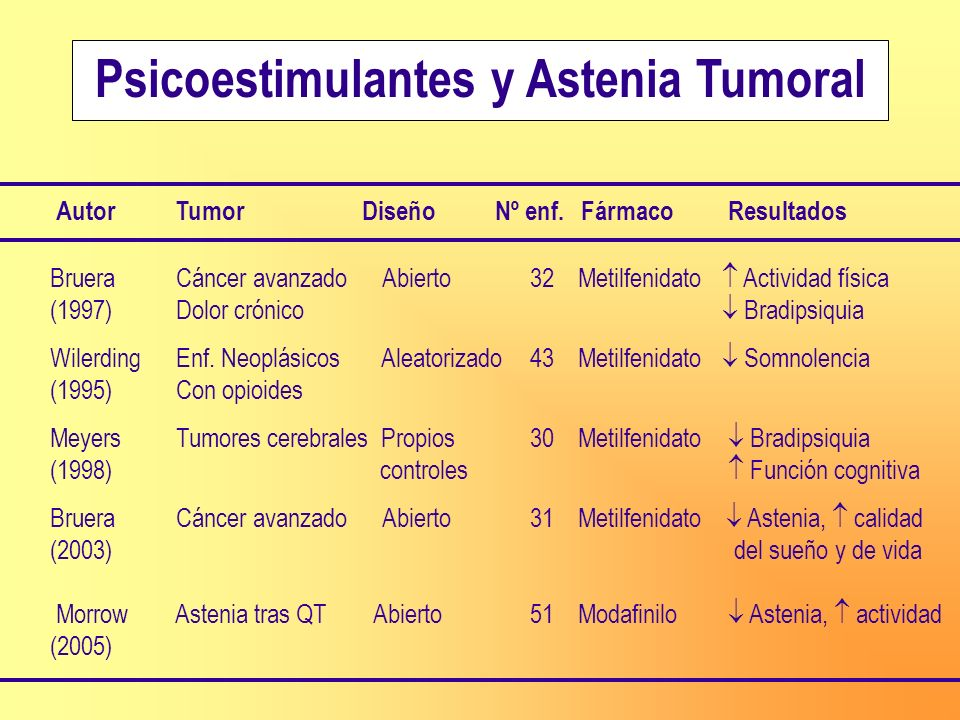 Psicoestimulantes y Astenia Tumoral