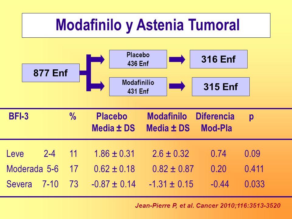 Modafinilo y Astenia Tumoral