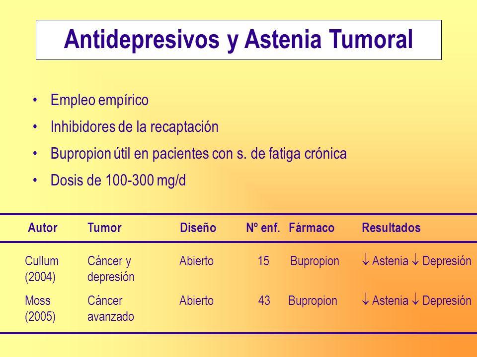 Antidepresivos y Astenia Tumoral
