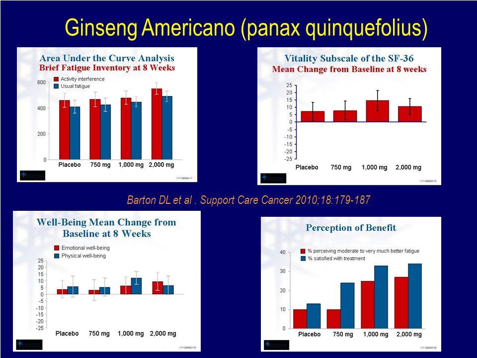 Ginseng Americano (panax quinquefolius)