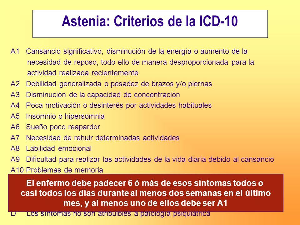 Astenia: Criterios de la ICD-10