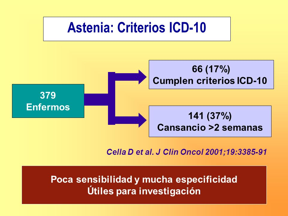Astenia: Criterios ICD-10